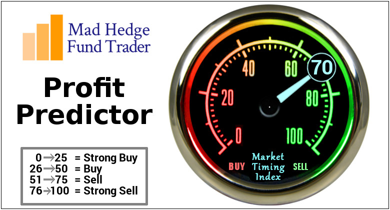 Mad Hedge Hot Tips for March 4, 2019 – Mad Hedge Fund Trader